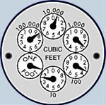 How To Read Your Water Meter Home Water Works